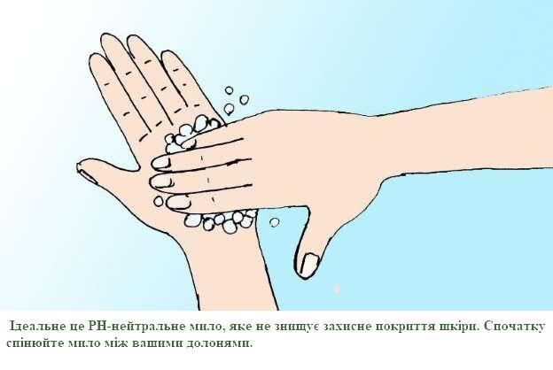 Миття рук – але як правильно!
