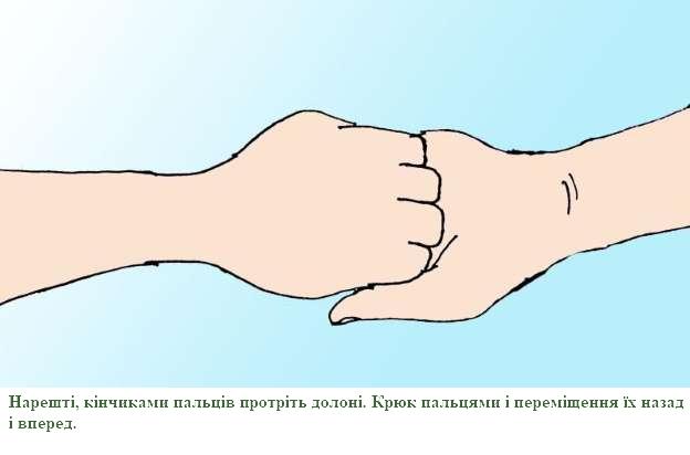 6. Остання стадія кінчиками пальців