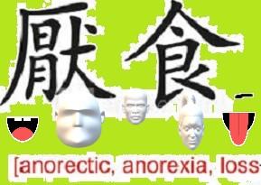 Анорексія відсутність апетиту