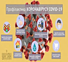 Коронавірус: як захистити дихальні шляхи