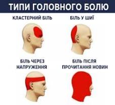 Головний біль про ваше здоров'я